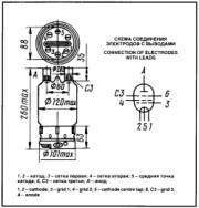 Схема лампы ГУ-81М